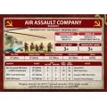 Team Yankee - Afgantsy Heavy Weapons 2