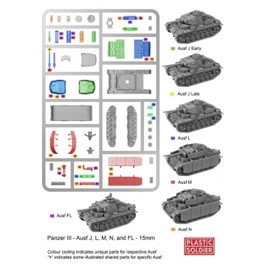 Buy 15mm WW2 German Panzer III Ausf J, L, M, N - Board Game - Plastic  Soldier Company